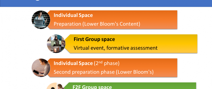 Flipped Learning 3.0 for adults – in a cross-generational setting